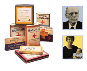 Historical Band-Aid Box Display with Inventors