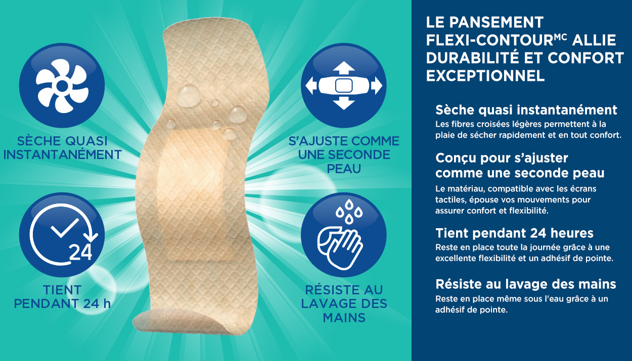 SKIN-FLEX™ BANDAGES DELIVER DURABILITY WITH EXCEPTIONAL COMFORT